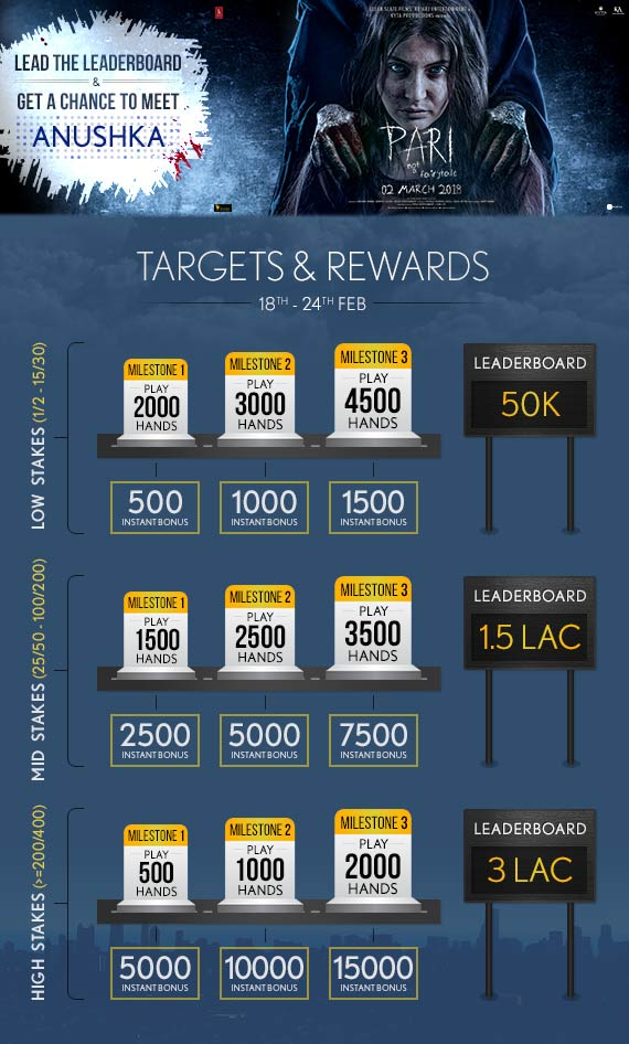 max hands chase targets and rewards